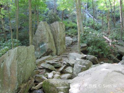 Portella Blanca Trail