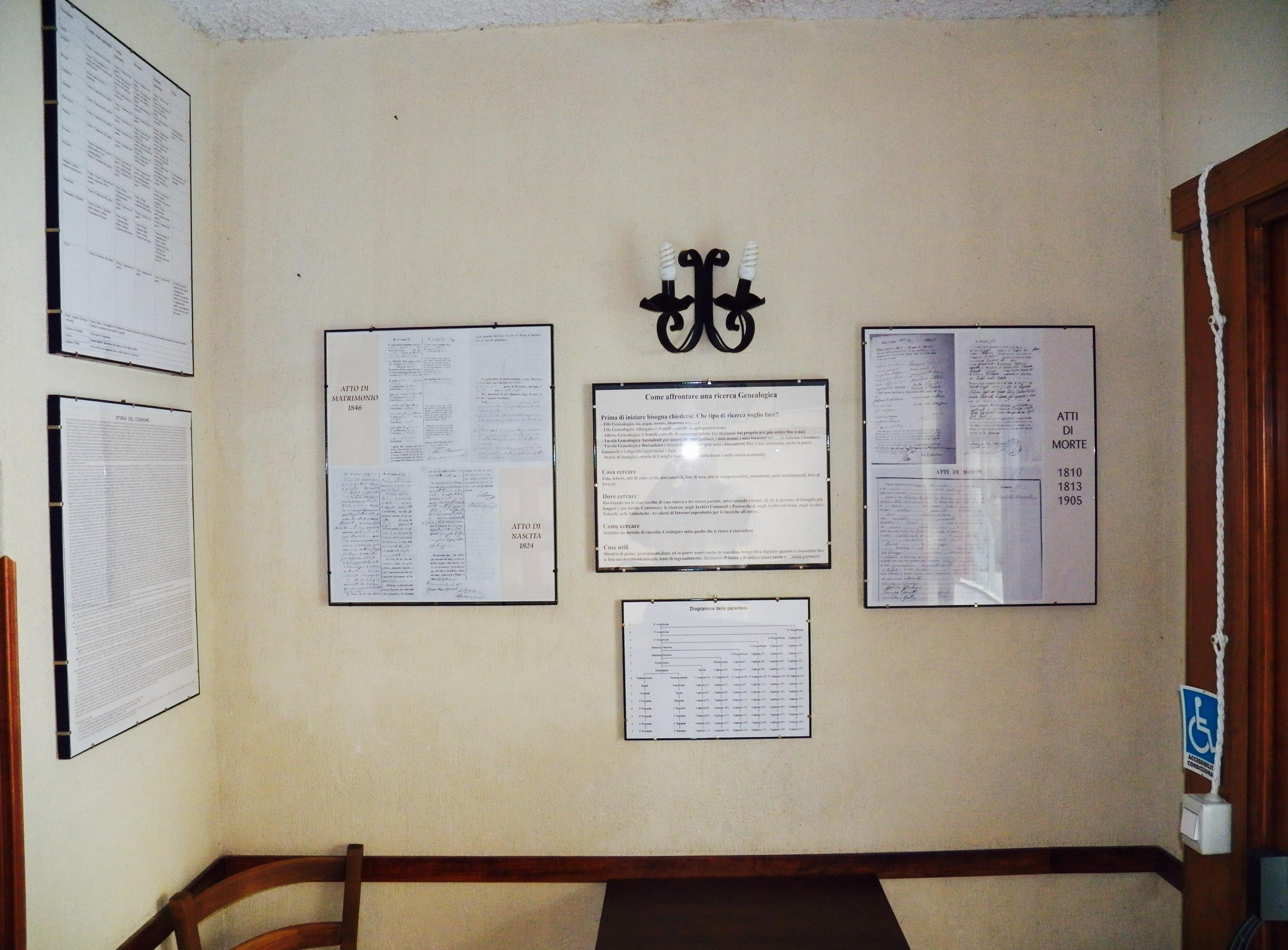 Surname Museum