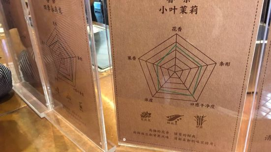眷茶(國貿360店)