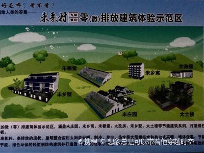 China Solar Museum